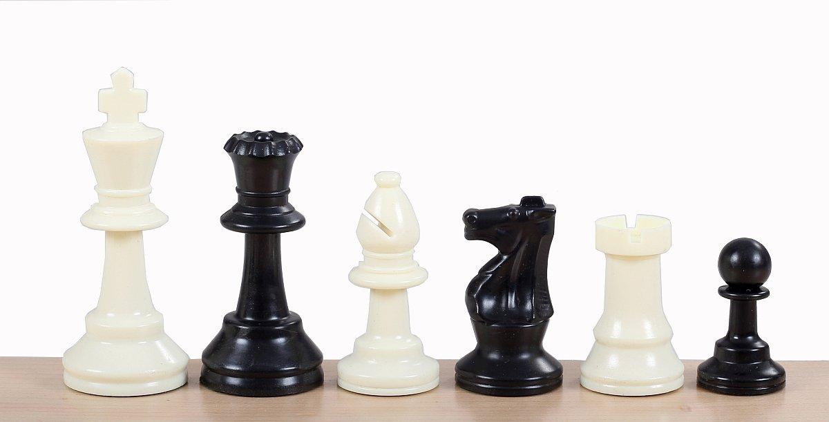 analysis chess pieces